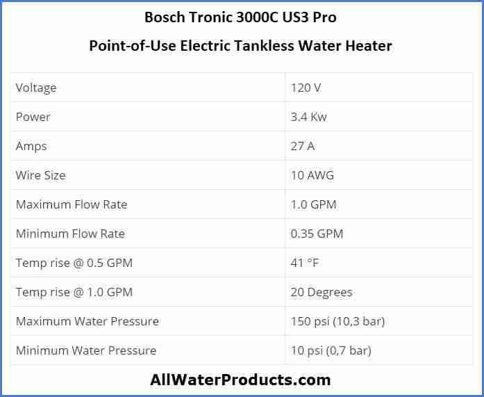 Bosch Tronic 3000C US3 Pro Point-of-Use Electric Tankless Water Heater AllWaterProducts.com