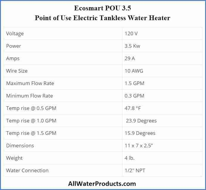 Ecosmart POU 3.5 Point of Use Electric Tankless Water Heater AllWaterProducts.com