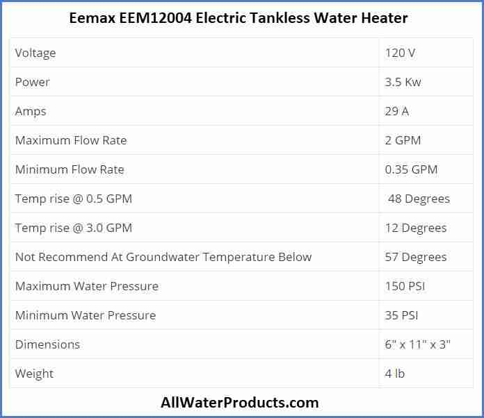 Eemax EEM12004 Electric Tankless Water Heater AllWaterProducts.com