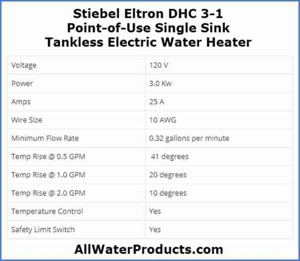 Stiebel Eltron DHC 3-1 Point-of-Use Single SinkTankless Electric Water Heater. AllWaterProducts.com