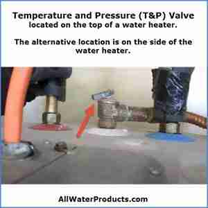Temperature and Pressure (T&P) Valve located on the top of a water heater. The T&P valve is one place to check when you have a water heater leaking. AllWaterProducts.com